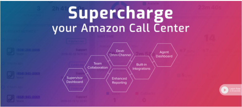 Supercharge your Amazon Call Center